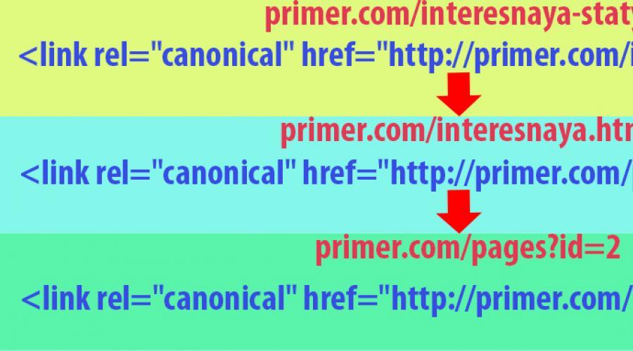 ln (Unix) – Wikipédia